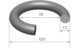 o-ring diagram