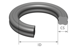 Standard Size Charts For Quad Ring Seals And X Ring Seals